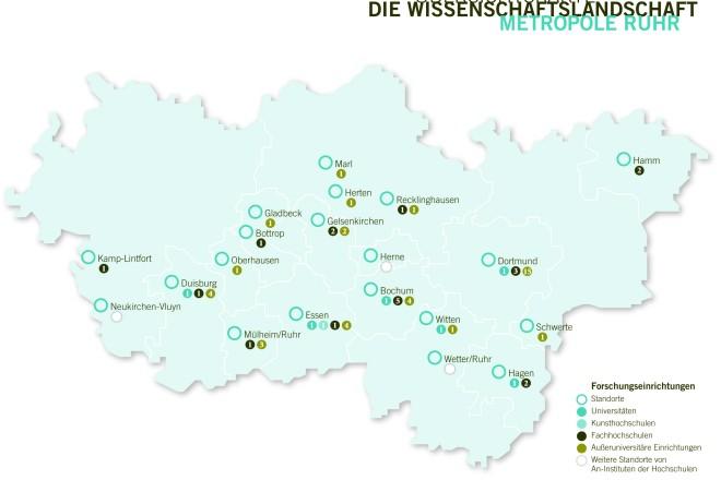 Grafik: Übersichtskarte des Ruhrgebietes mit eingezeichneten Forschungseinrichtungen