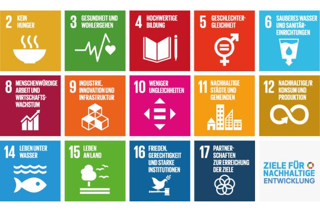 Bunte Grafik für Ziele der nachhaltigen Entwicklung