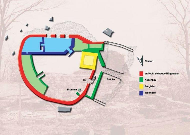Lageplan der Hauptburg der Isenburg Essen