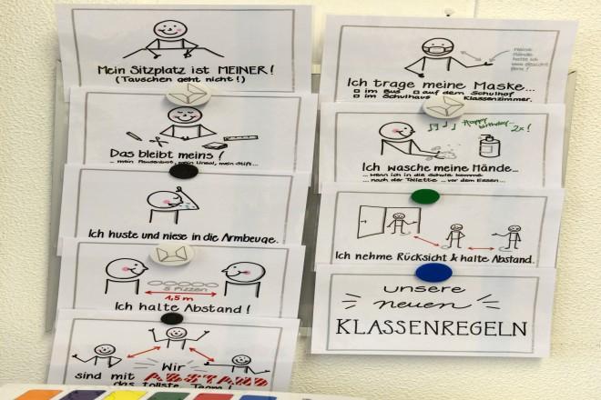 Foto: In der Karlschule Altessen wurden neue Klassenregeln aufgestellt diese entsprechend kindgerecht erklärt und bebildert.