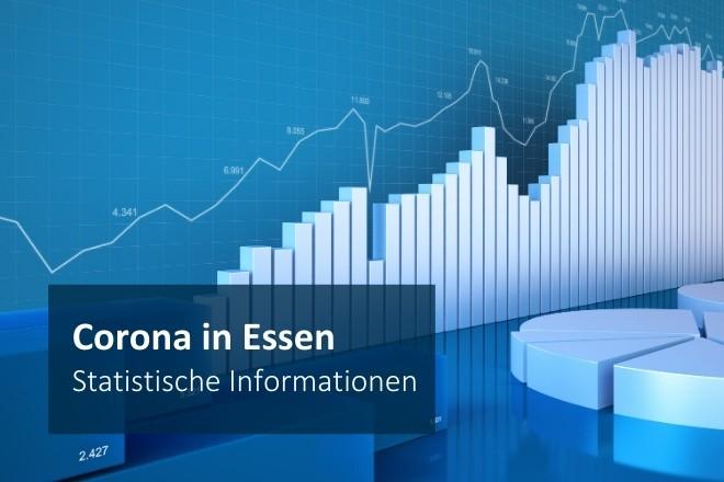 Grafik: Coronavirus in Essen: Statistische Informationen