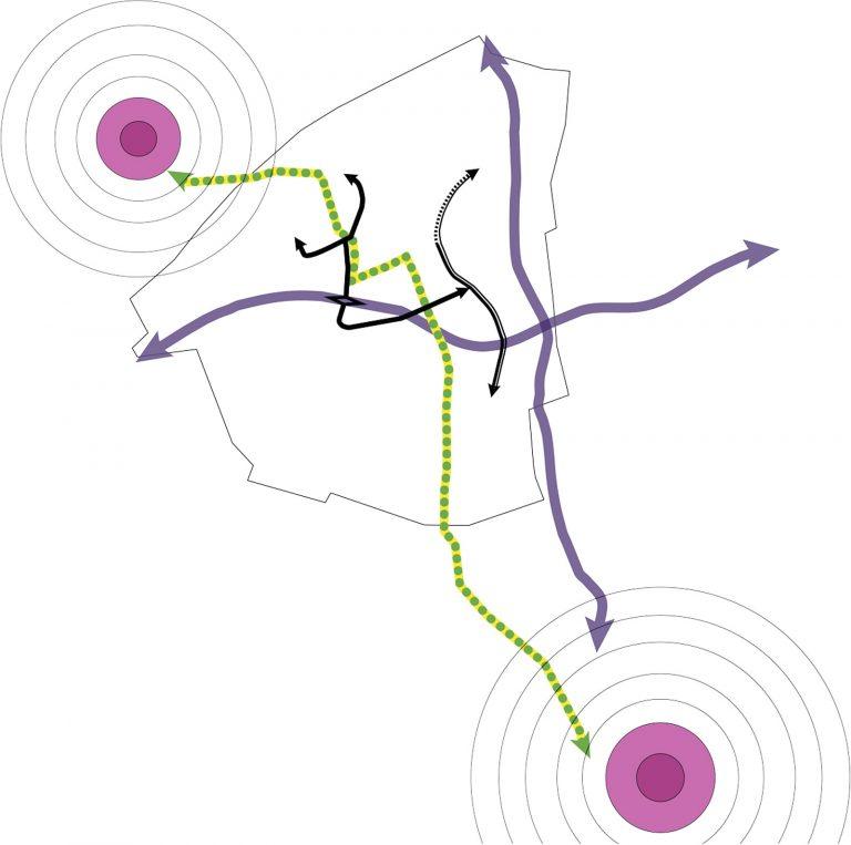 Visualisierung: Leitbild Verkehr