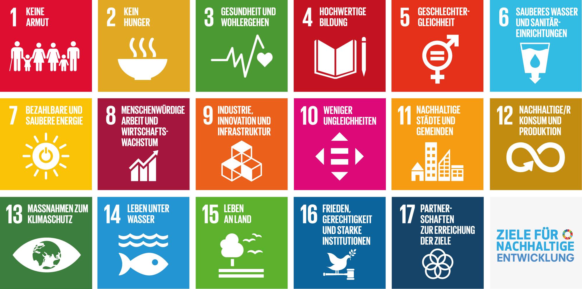 Grafik: 17 Ziele für nachhaltige Entwicklung
