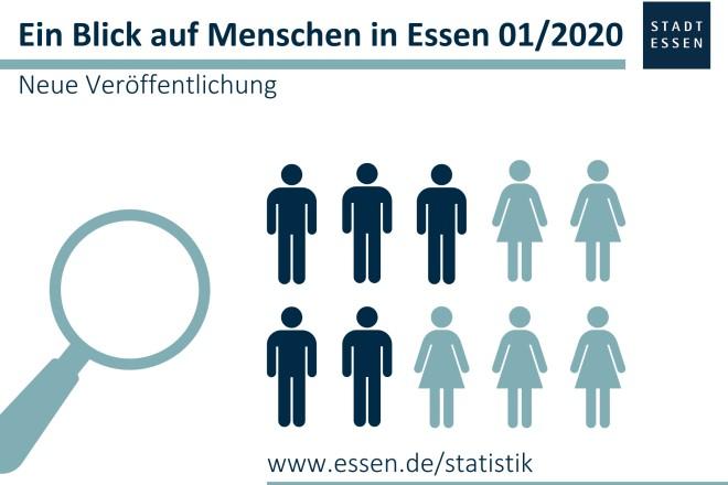 """Grafik: Neue Veröffentlichung: """"Ein Blick auf Menschen in Essen 01/2020"""""""