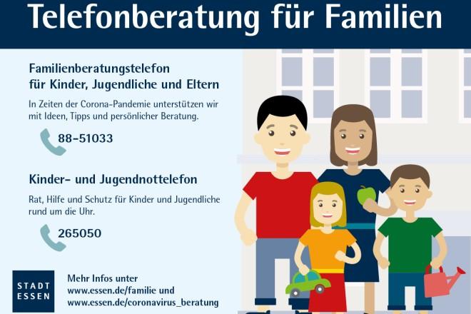 Grafik: Stadt Essen